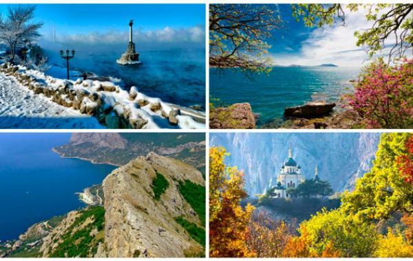 Погода в Крыму по месяцам и температура воды